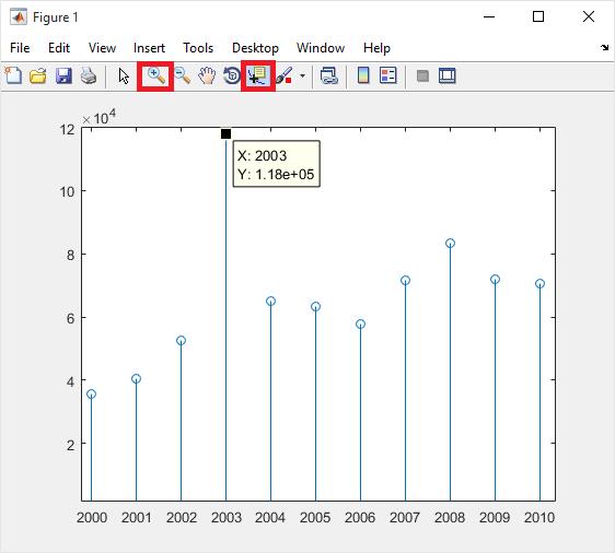 wykres - dodatkowe narzędzia